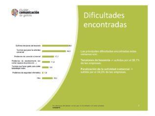 """Resultados encuesta """"Impacto COVID-19 en el sector"""""""