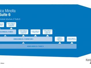 JT Suite 5 de Konica Minolta. Automatización de la impresión, con un concepto totalmente modular